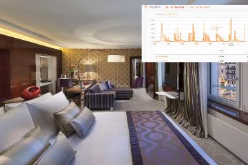 10 Energiehacks um die Energiekosten im Hotel zu senken