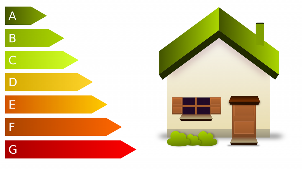 Energieeffizienzklasse bei Hauhslatgeräten