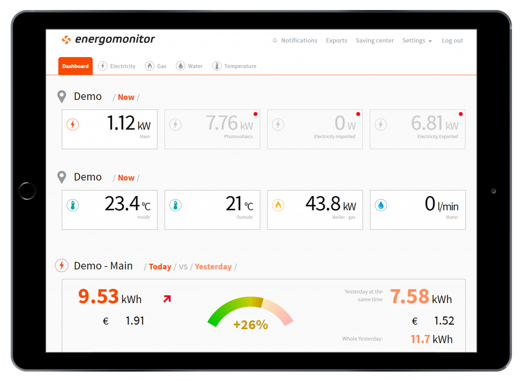 Alle Energieverbrauchsdaten auf einem Blick